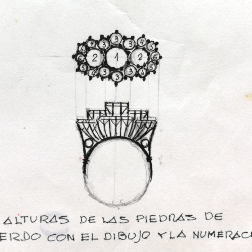 Joyería. Jose Kareaga